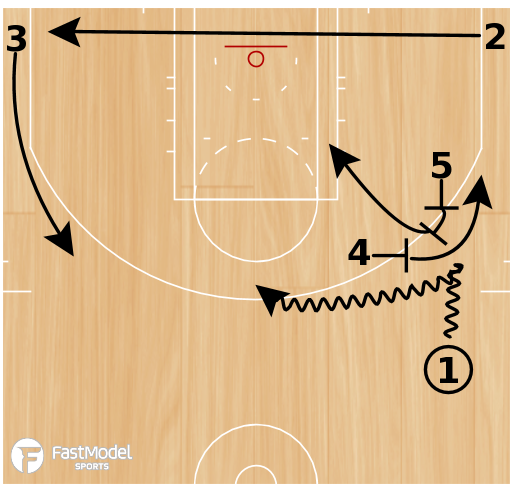 Basketball Play - Play of the Day 12-13-2011: Wing L