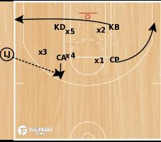 Basketball Play - Olympic Whiteboard: USA - Box Ballscreen SOB