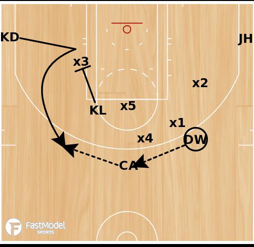 Basketball Play - Olympic Whiteboard: USA - V-Set Ball/Down Screen