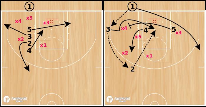 Basketball Play - LINE