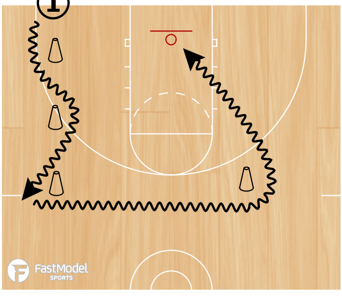 Basketball Play - 4 Chair Drill I