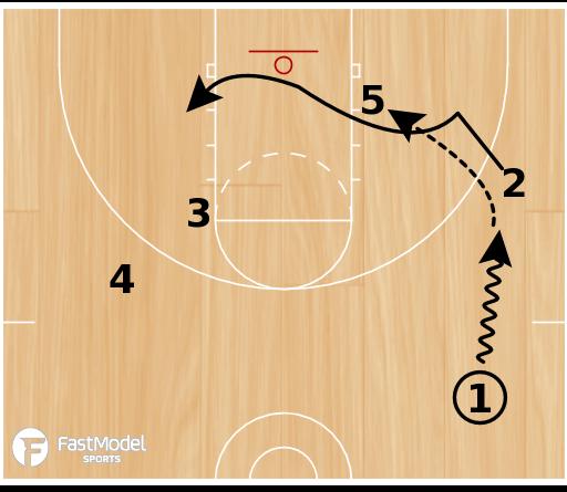 Basketball Play - WOB: 5 X Quick