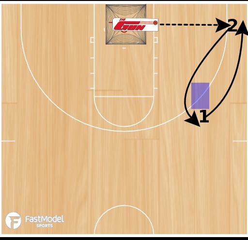 Basketball Play - Duke Drift Series