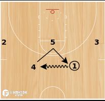 Basketball Play - Oregon Ducks High Post Offense (2-3 High)