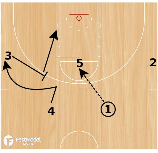 Basketball Play - Oregon Ducks High Post Offense (Flare Screen Option)