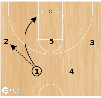 Basketball Play - Oregon Ducks Side Ball Screen Option