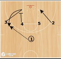 Basketball Play - Cal Poly 1-4 Triple Screen