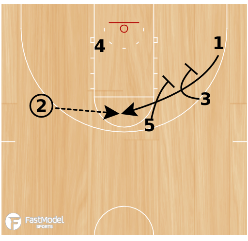 Basketball Play - Weber State 1-4 High Cross