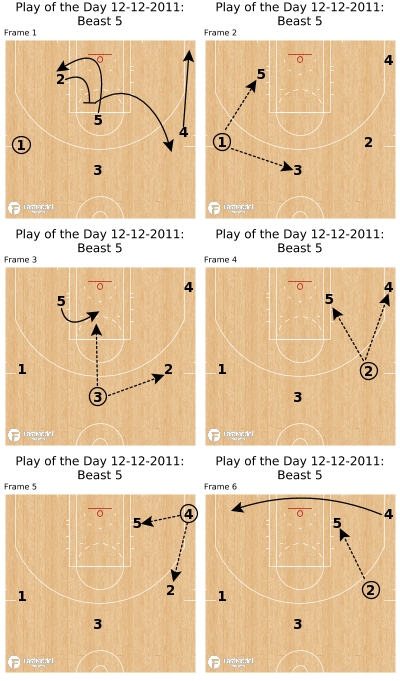 Basketball Play - Play of the Day 12-12-2011: Beast 5