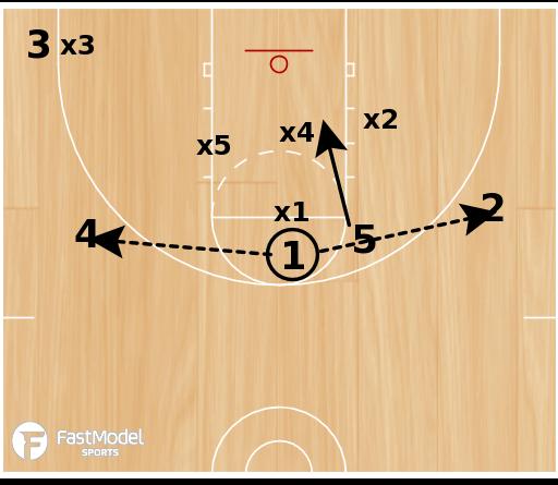Basketball Play - Fist versus Diamond or 1-3 (Part 1)