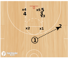 Basketball Play - Gut
