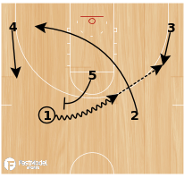 Basketball Play - Williams 2-1-2 Guards Thru