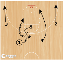 Basketball Play - EKU 2-3 High Drop