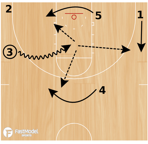 Basketball Play - DDM - Loop