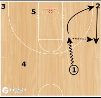 Basketball Play - DDM - Euro