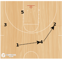 Basketball Play - Mesa Swing Action