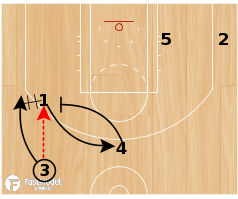 Basketball Play - Pistol 3