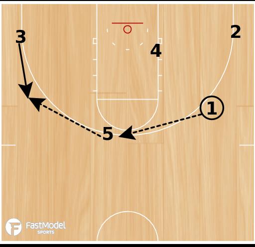 Basketball Play - Towson Horns #1