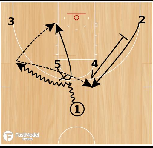 Basketball Play - Towson Horns #4