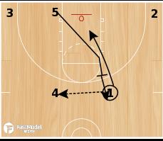 Basketball Play - Hook