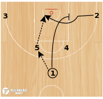 Basketball Play - Lithuania Horns Flex Action