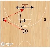 Basketball Play - Gold