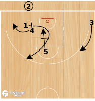 Basketball Play - WOB: 14
