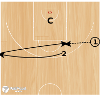 Basketball Play - Sideline Shooting