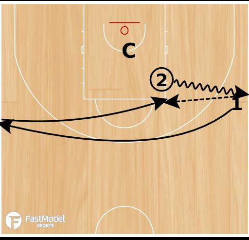 Basketball Play - Sideline Shooting