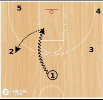 Basketball Play - Utah 5 Out