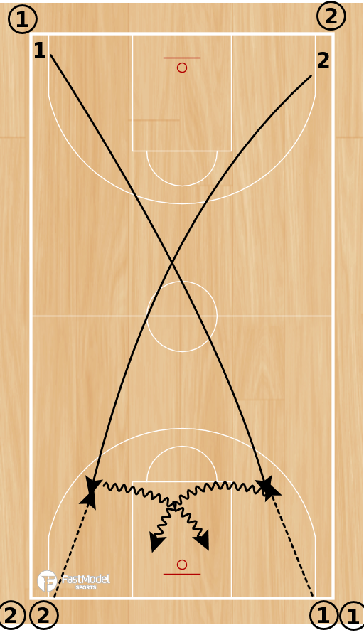 Basketball Play - Messina Drill
