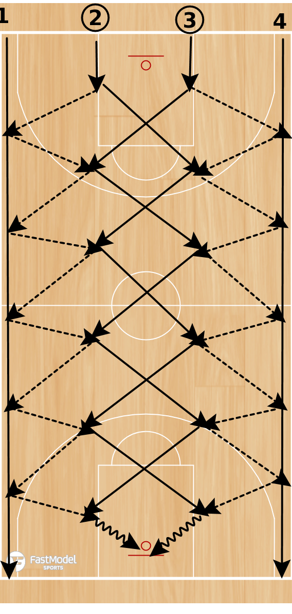 Basketball Play - 4 Lane Interchange