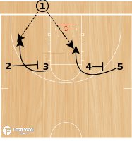 Basketball Play - POTD: 35 Hooks