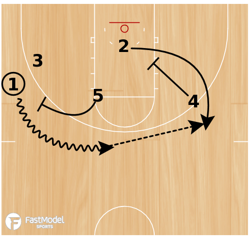 Basketball Play - POTD: 35 Hooks