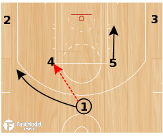 Basketball Play - Spurs 54 Power