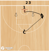 Basketball Play - Double Shooting