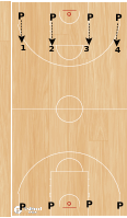 Basketball Play - Ladder Shooting