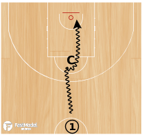 Basketball Play - Game Winner Drill