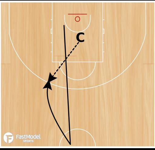 Basketball Play - Game Winner Drill