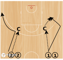 Basketball Play - Transition J's Drill