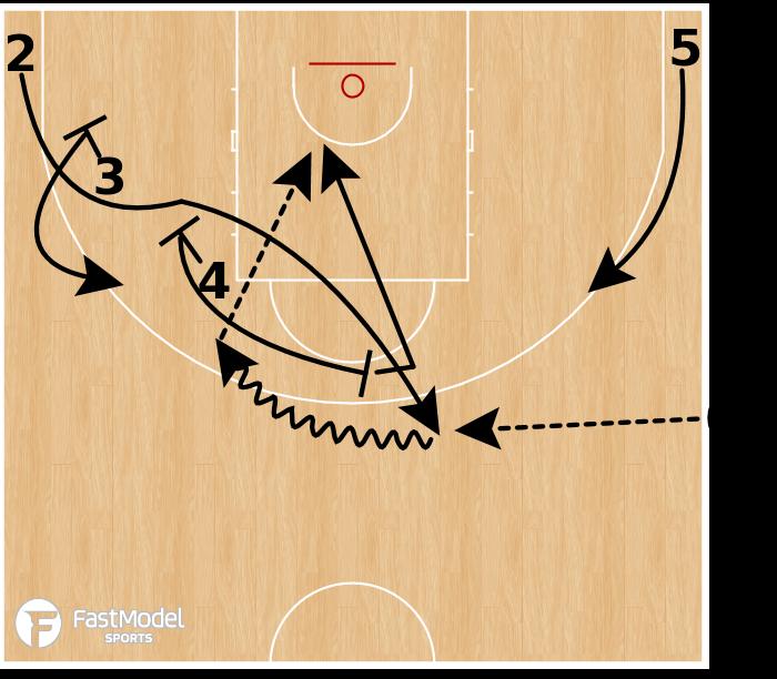 Basketball Play - WOB: 2 Up