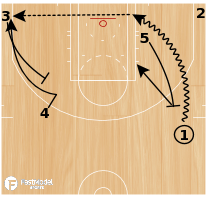 Basketball Play - Play of the Day 12-08-2011: Hammer