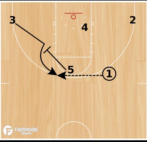 Basketball Play - Syracuse Horns #1