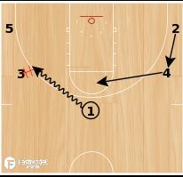 Basketball Play - Harvard DHO Iso