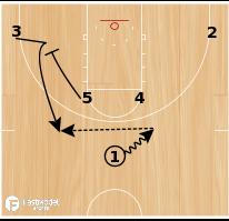 Basketball Play - UCONN Horns Pin Down