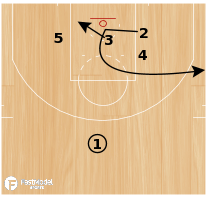 "Basketball Play - Brooklyn Nets ""Floppy 4"""