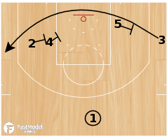 "Basketball Play - Chicago Bulls ""Blind Pig"""