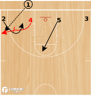 Basketball Play - POTD: Low 4