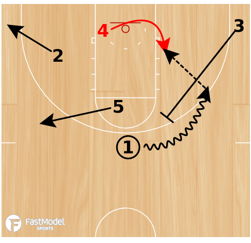 Basketball Play - POTD: Low 4