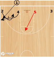 Basketball Play - POTD: Low 5